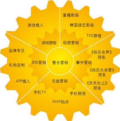 王老吉营销策划书